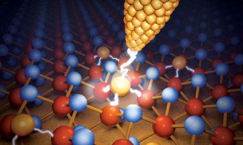 创建了世界上最小的原子存储单元.png